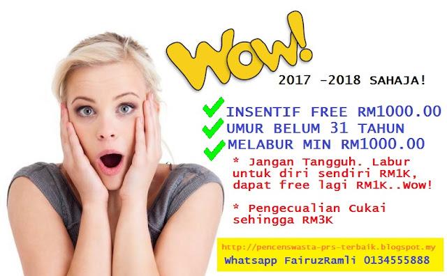 Insentif Belia PRS RM1000 2017