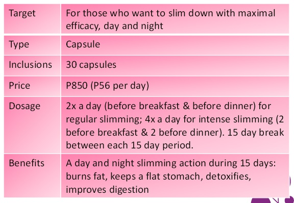 Best gnc weight loss pill 2014 image 3