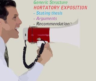 Google Image - Penjelasan Lengkap tentang Hortatory Exposition Text beserta Contohnya