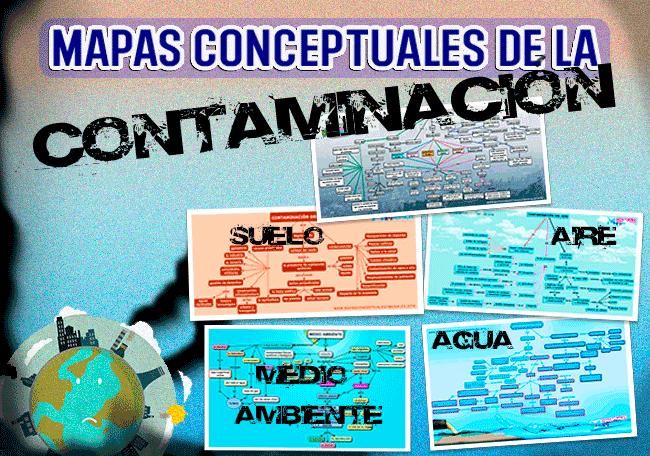 Mapa conceptual de los tipos de contaminación ambiental, causas y consecuencias