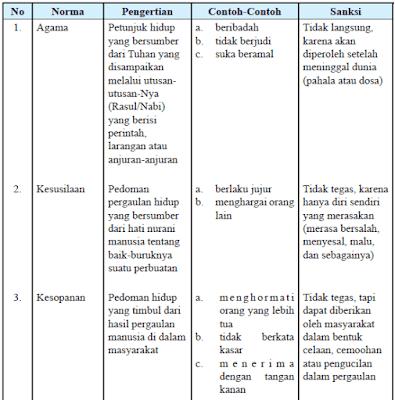 Makna, Klasifikasi, Perangkat dan Tingkatan Sistem Peradilan di Indonesia Serta Perannya