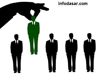 Pengertian Manajemen Sumber Daya Manusia Secara Umum dan Menurut Para Ahli