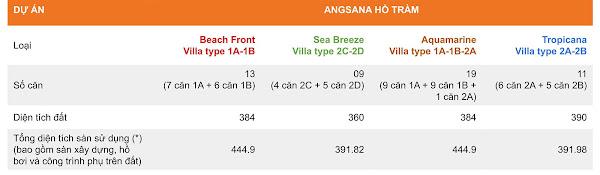 diện tích từng mẫu biệt thự tại dự án Angsana Residences Hồ Tràm