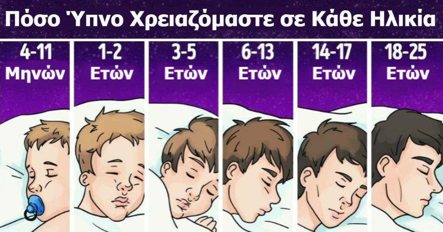 Βραδινός ύπνος: Πόσες ώρες πρέπει να κοιμόμαστε καθημερινά, σύμφωνα με την ηλικία μας