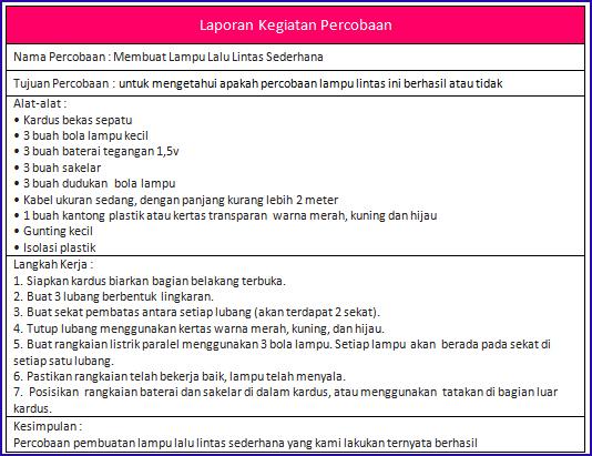 Kunci Jawaban Kelas 6 Tema 3 Subtema 2 Pembelajaran3