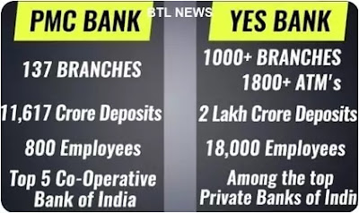 PMC Bank Vs Yes Bank