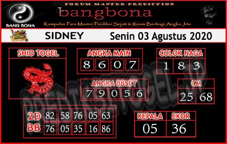 Prediksi Bangbona Sydney Senin 03 Agustus 2020