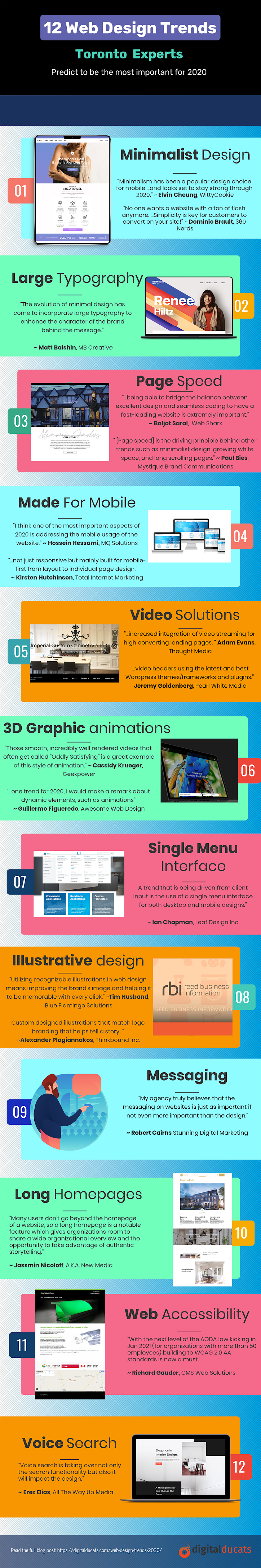 12 Web Design Trends For 2020 By Toronto Experts #infographic