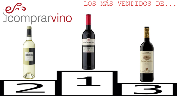 Hablamos sobre la tienda online de vino ecomprarvino y sus vinos mas vendidos