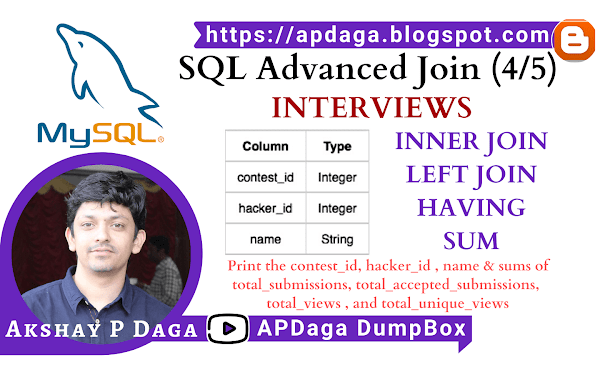 HackerRank: [SQL Advanced Join] (4/5) INTERVIEWS   inner & left join, having, sum in SQL