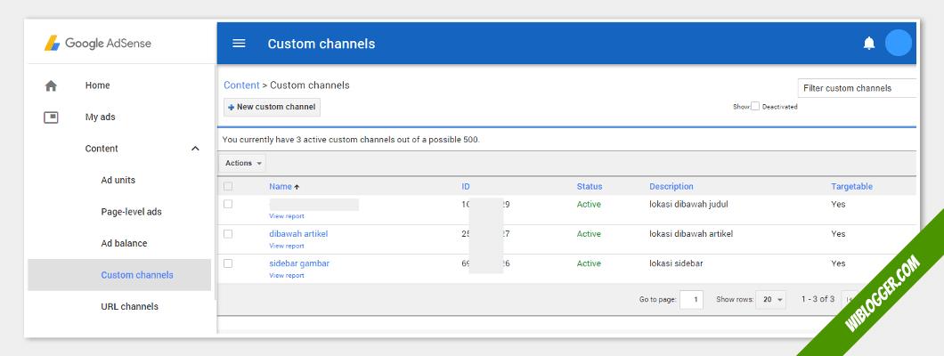 fungsi menu-menu adsense - saluran khusus