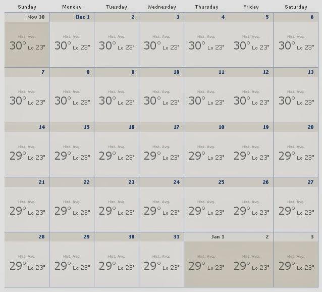 Bali Weather Forecast December 2014 for Visitor Reference   Bali Weather Forecast and Bali Map Info