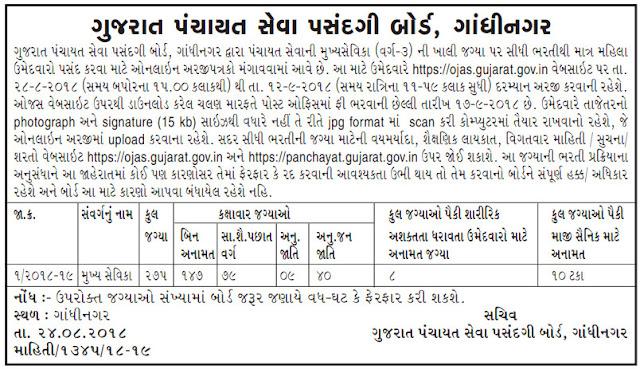 GPSSB Recruitment for 275 Mukhya Sevika Posts 2018 (OJAS)