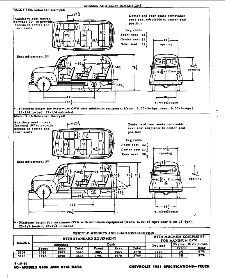 1951 chevy suburban 4x4