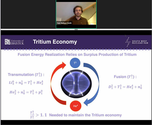 The Tritium Economy is part of fusion energy economy (Source: T. Wallace-Smith, U of Bristol)