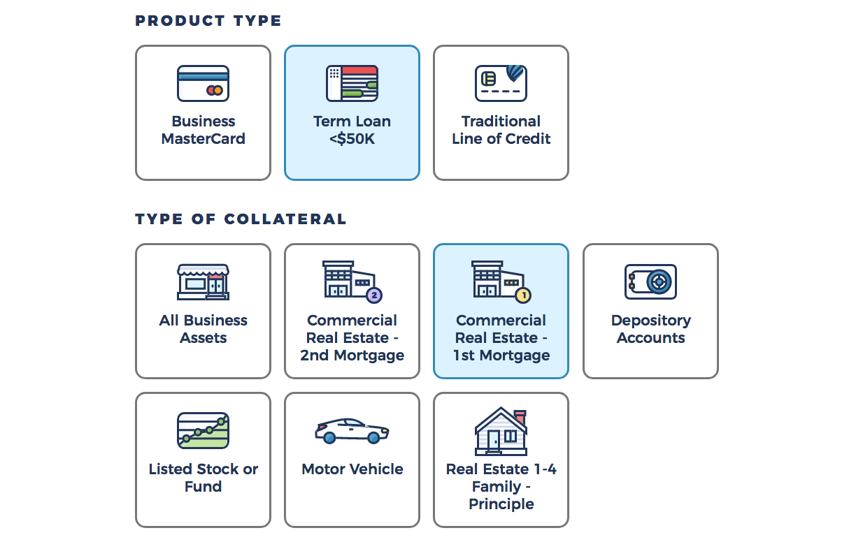 Baker Hill's online lending application features several sets of custom icons