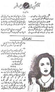Ishq Roshan-O-Sama By Aisha Rana Urdu Novel Free Download Pdf