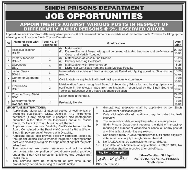 Sindh Prisons Department Jobs June 2019 for Teachers