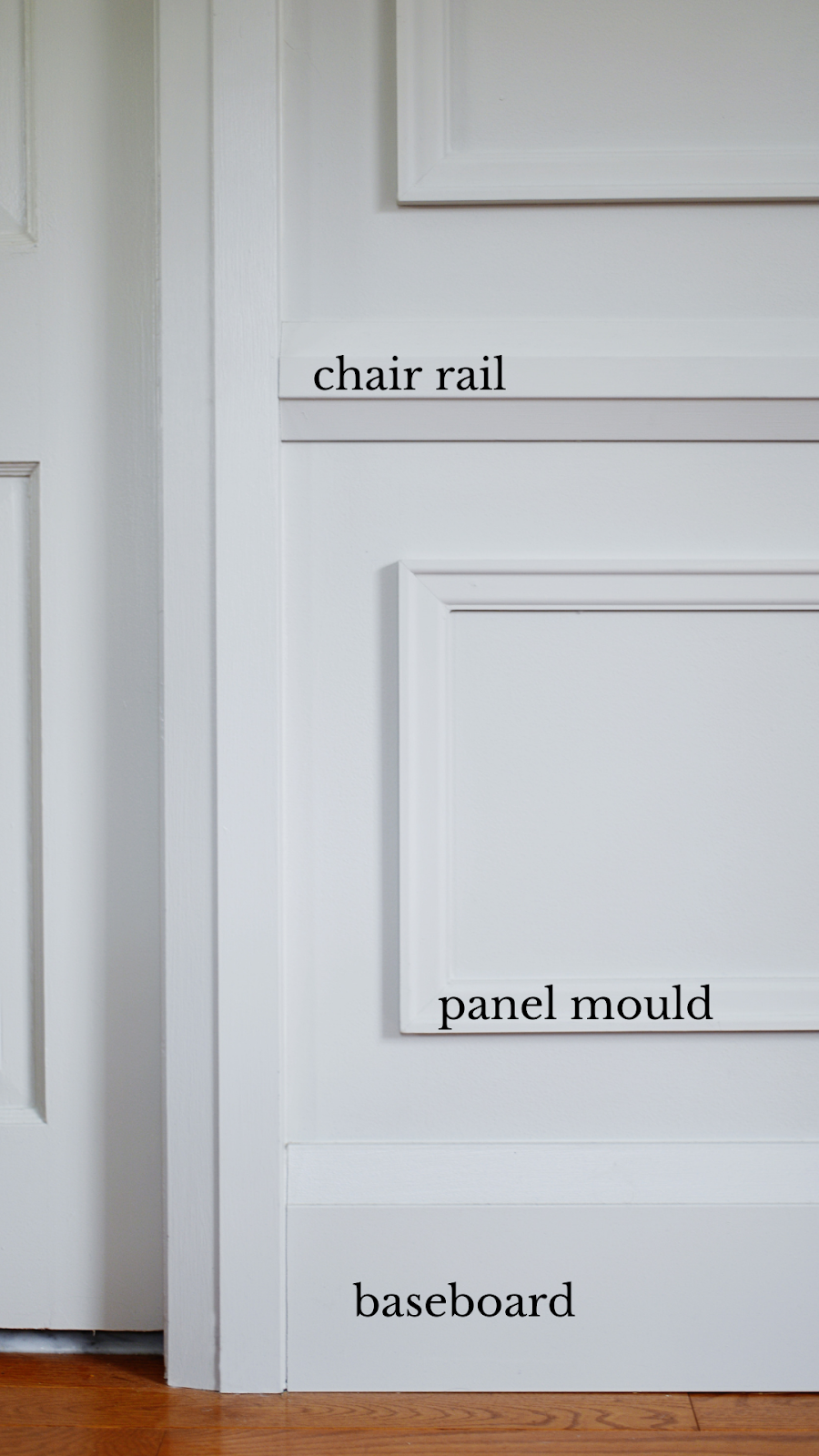 examples of trim and moulding, chair rail, panel mould, baseboard, traditional moulding