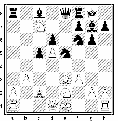 Posición de la partida de ajedrez Anatoli Shvedchikov - Alex Yermolinsky (Odessa, 1981)