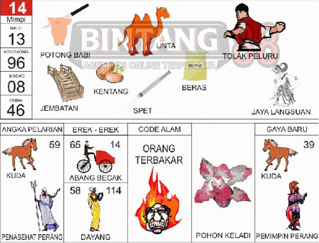 14 = Potong Babi, Unta, Tolak Peluru, Jembatan, Kentang, Suntikan, Beras, Jaya Langsuan.