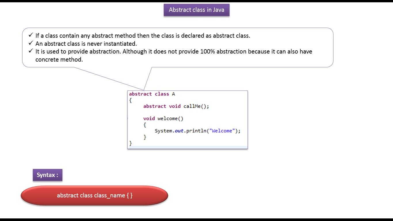 java ee  java tutorial   java abstract class definition