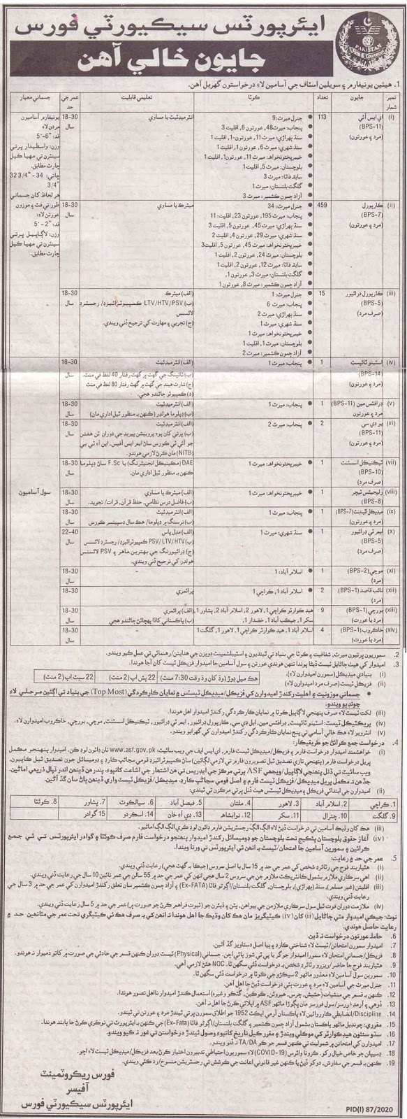 611 Posts in ASF Foundation Karachi Jobs 2020 for ASI, Corporal, Steno typist, UDC and more