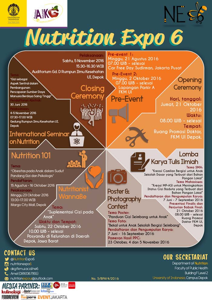 Nutrition Expo 6 Universitas Indonesia dan jakarta