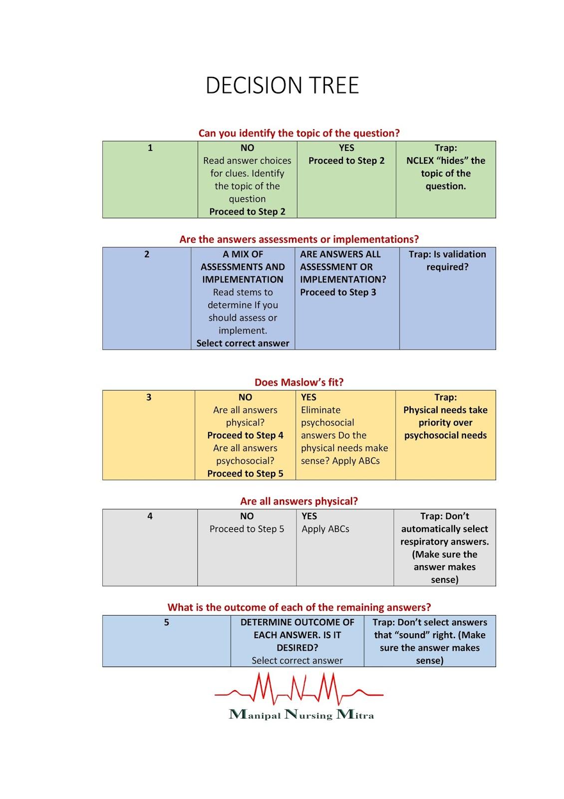 Enjoy Kaplan tiospecicin.gq coupon with Kaplan discount codes December by tiospecicin.gq