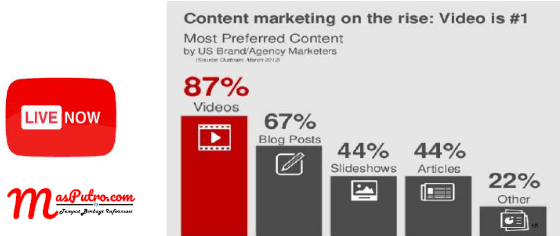 Content Marketing NOWME