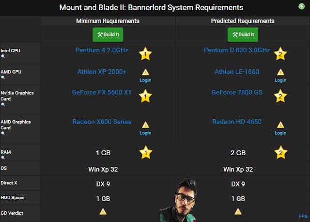 تحميل لعبة Mount And Blade 2 Bannerlord Torrent للكمبيوتر آخر تحديث 2020 مجانا