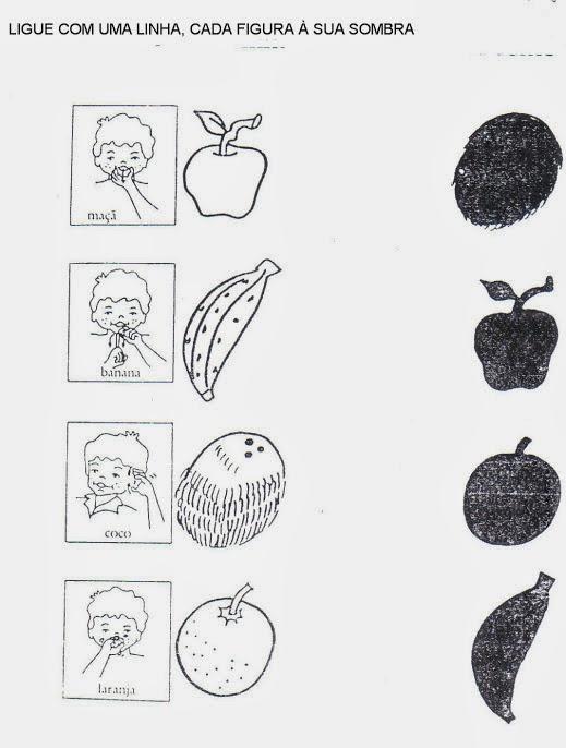 Atividades em Libras - Frutas