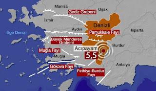 Malatya'da Yaşanan Depremler Tarihçesi
