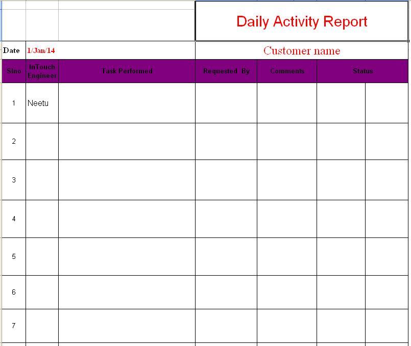 Daily Sales Activity Report Format Excel - C # ile Web\u0027 e Hükmedin!