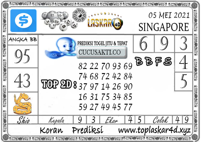 Prediksi Togel SINGAPORE POOLS LASKAR4D 05 MEI 2021