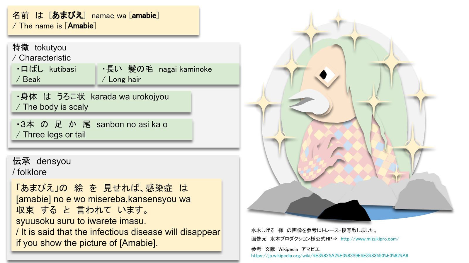 Wiki アマビエ