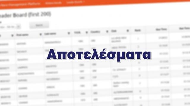 Τα αποτελέσματα των προσλήψεων για τις σχολικές καθαρίστριες στους Δήμους της Αργολίδας