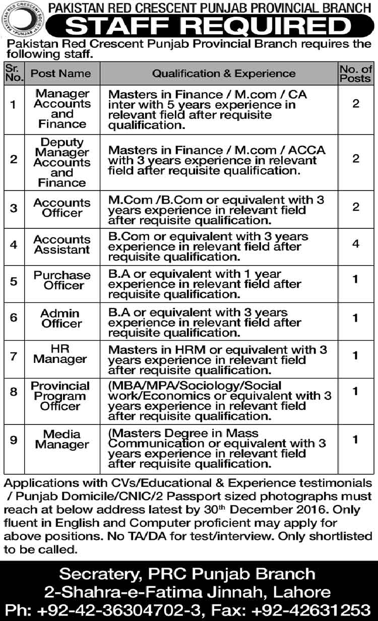 Pakistan Red Crescent Punjab Provancial Branch Jobs in Lahore