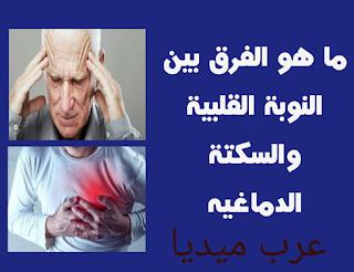 ماهو الفرق بين  سكتة دماغية  أو نوبة قلبية ؟
