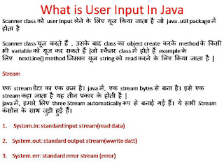 What is User Input In Java How To Learn Java Programming In This Article You will Learn EAsy And Fast how to learn java with no programming language Best Site To Learn Java Online Free java language kaise sikhe Java Tutorial learn java codecademy java programming for beginners best site to learn java online free java tutorial java basics java for beginners how to learn java how to learn java programming how to learn java fast why to learn java how to learn programming in java how to learn java with no programming experience how to learn java programming for beginners