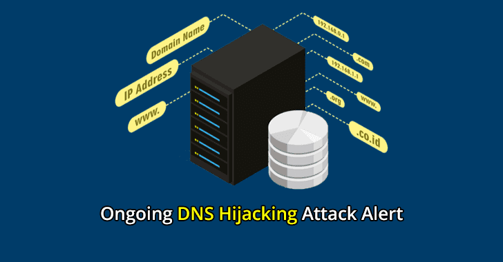 DNS Hijacking Attack  - DNS 2BHijacking 2BAlert - DNS Hijacking Attack – Prevention and Mitigation Steps