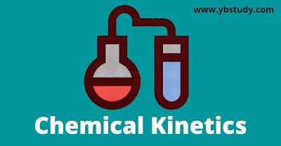 MCQs on Chemical kinetics