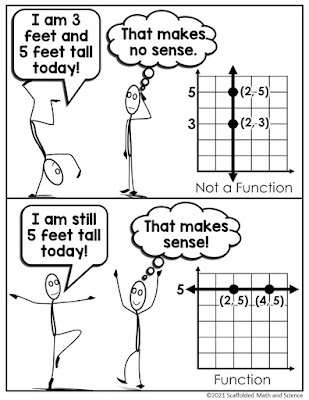 algebraic functions cartoon