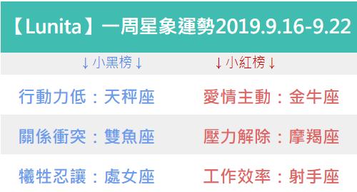 【Lunita】一周星象運勢2019.9.16-9.22