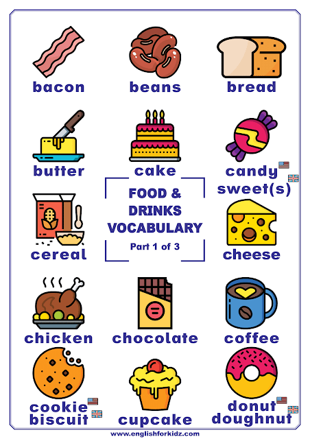 Food and drinks vocabulary - printable poster for English learners