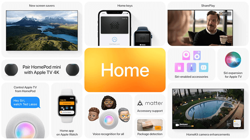 Apple's Siri is coming to third-party devices with latest HomeKit update