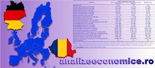 Ce rezultă dacă am aplica structura economiei germane pe dimensiunea economiei românești