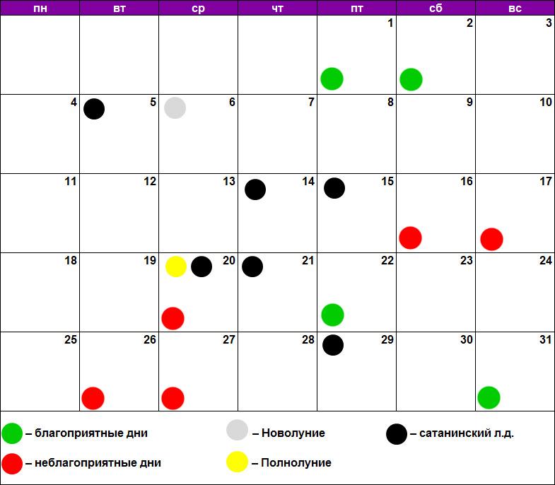 Химическая завивка волос по лунному календарю октябрь 2021