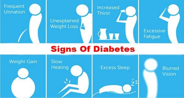 What Is The Causes And Symptoms Of Type 1 And Type 2 Diabetes?