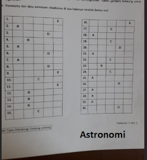 Soal dan Pembahasan KSN Astronomi tingkat Kabupaten/Kota tahun 2020 (KSK)